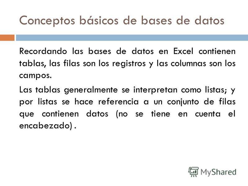 Conceptos básicos de bases de datos Recordando las bases de datos en Excel contienen tablas, las filas son los registros y las columnas son los campos. Las tablas generalmente se interpretan como listas; y por listas se hace referencia a un conjunto