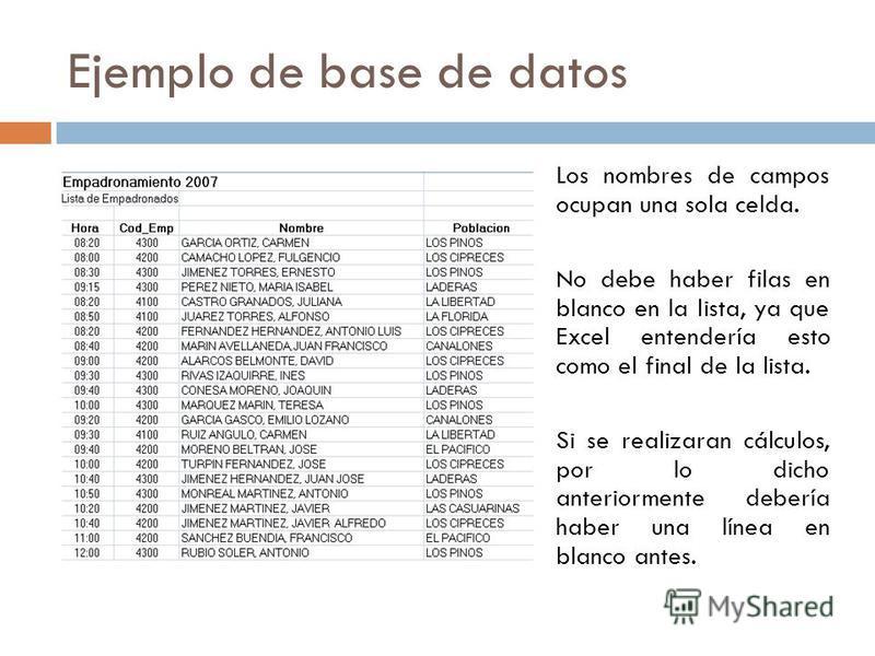 Ejemplo de base de datos Los nombres de campos ocupan una sola celda. No debe haber filas en blanco en la lista, ya que Excel entendería esto como el final de la lista. Si se realizaran cálculos, por lo dicho anteriormente debería haber una línea en