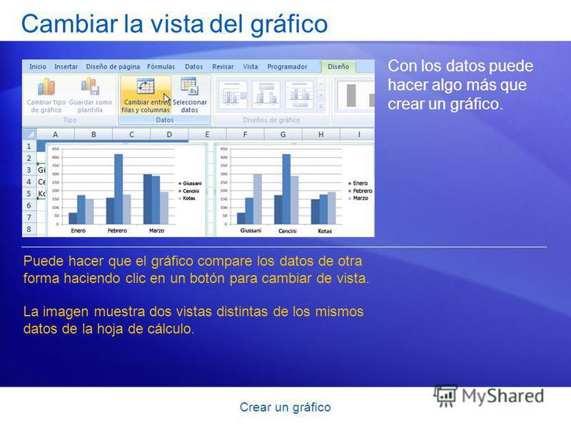 Crear un gráfico Cambiar la vista del gráfico Con los datos puede hacer algo más que crear un gráfico. Puede hacer que el gráfico compare los datos de otra forma haciendo clic en un botón para cambiar de vista. La imagen muestra dos vistas distintas
