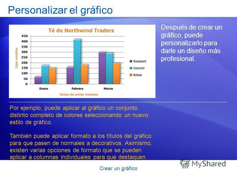 Crear un gráfico Personalizar el gráfico Después de crear un gráfico, puede personalizarlo para darle un diseño más profesional. Por ejemplo, puede aplicar al gráfico un conjunto distinto completo de colores seleccionando un nuevo estilo de gráfico.