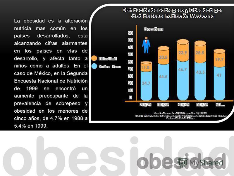 La obesidad es la alteración nutricia mas común en los países desarrollados, está alcanzando cifras alarmantes en los países en vías de desarrollo, y afecta tanto a niños como a adultos. En el caso de México, en la Segunda Encuesta Nacional de Nutric