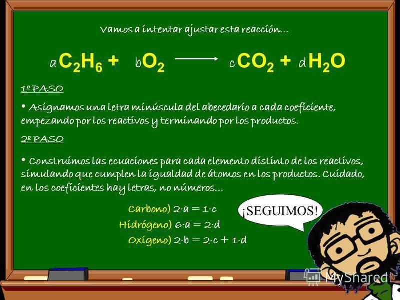 23/07/2015 MÉTODO DE LOS COEFICIENTES INDETERMINADOS E ste método es válido con cualquier reacción, por complicada que parezca. S e basa en la construcción de ecuaciones con letras que simbolizan a los coeficientes que queremos encontrar. L o curioso