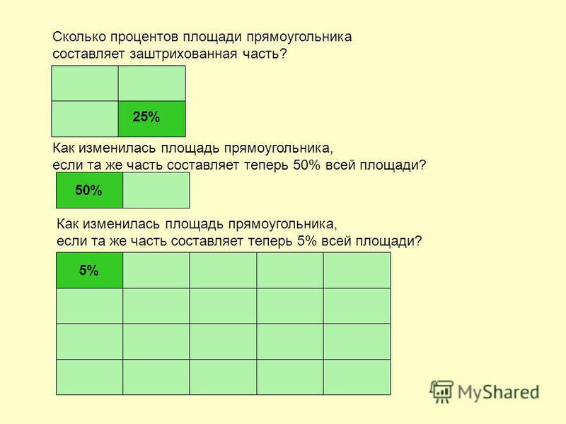 5% 50% Сколько процентов площади прямоугольника составляет заштрихованная часть? Как изменилась площадь прямоугольника, если та же часть составляет теперь 50% всей площади? Как изменилась площадь прямоугольника, если та же часть составляет теперь 5%