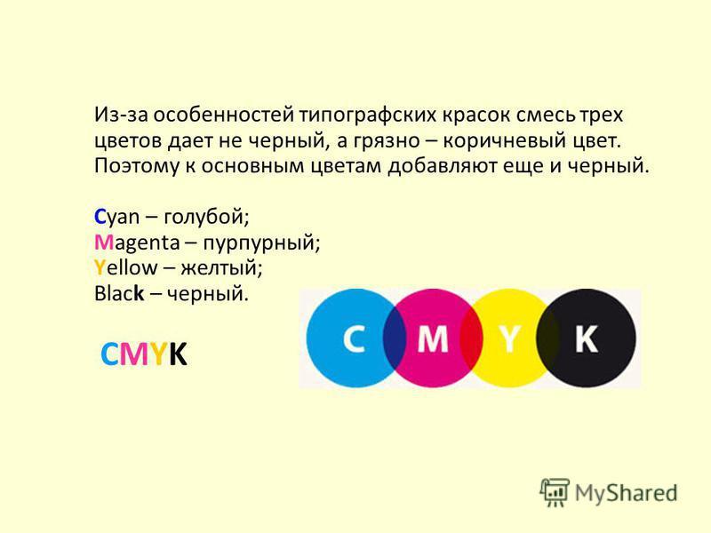 Из-за особенностей типографских красок смесь трех цветов дает не черный, а грязно – коричневый цвет. Поэтому к основным цветам добавляют еще и черный. Cyan – голубой; Magenta – пурпурный; Yellow – желтый; Black – черный. СMYKСMYK