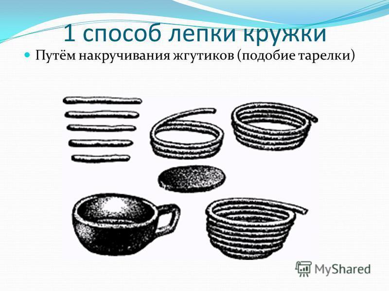 1 способ лепки кружки Путём накручивания жгутиков (подобие тарелки)