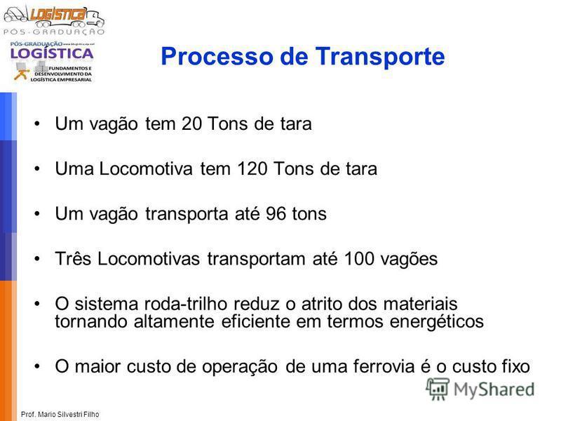Prof. Mario Silvestri Filho Processo de Transporte Um vagão tem 20 Tons de tara Uma Locomotiva tem 120 Tons de tara Um vagão transporta até 96 tons Três Locomotivas transportam até 100 vagões O sistema roda-trilho reduz o atrito dos materiais tornand