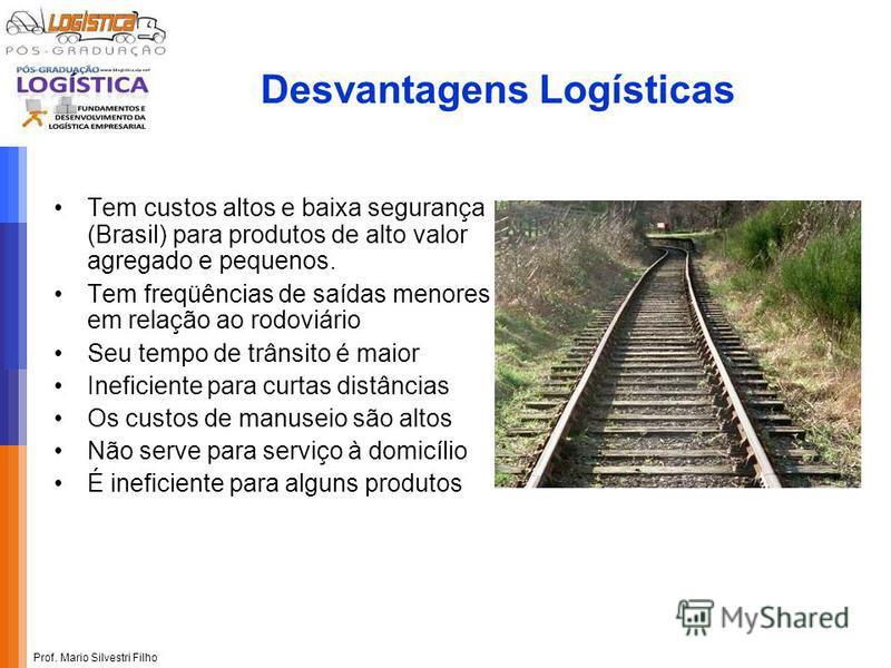 Prof. Mario Silvestri Filho Desvantagens Logísticas Tem custos altos e baixa segurança (Brasil) para produtos de alto valor agregado e pequenos. Tem freqüências de saídas menores em relação ao rodoviário Seu tempo de trânsito é maior Ineficiente para