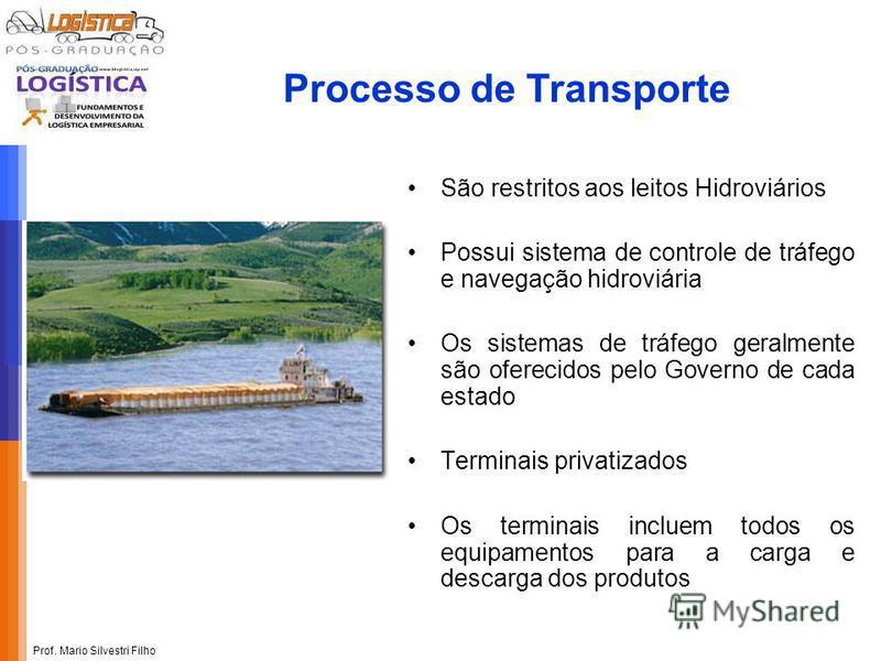 Prof. Mario Silvestri Filho Processo de Transporte São restritos aos leitos Hidroviários Possui sistema de controle de tráfego e navegação hidroviária Os sistemas de tráfego geralmente são oferecidos pelo Governo de cada estado Terminais privatizados