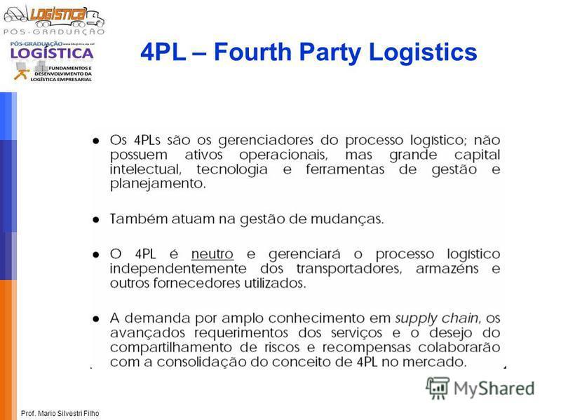 Prof. Mario Silvestri Filho 4PL – Fourth Party Logistics