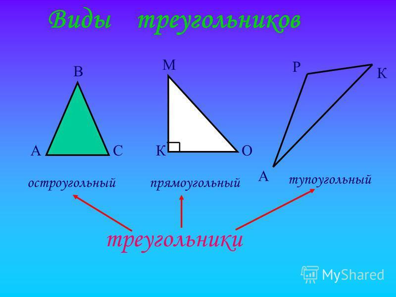 Виды треугольников треугольники остроугольный прямоугольный тупоугольный А В СК М О А Р К