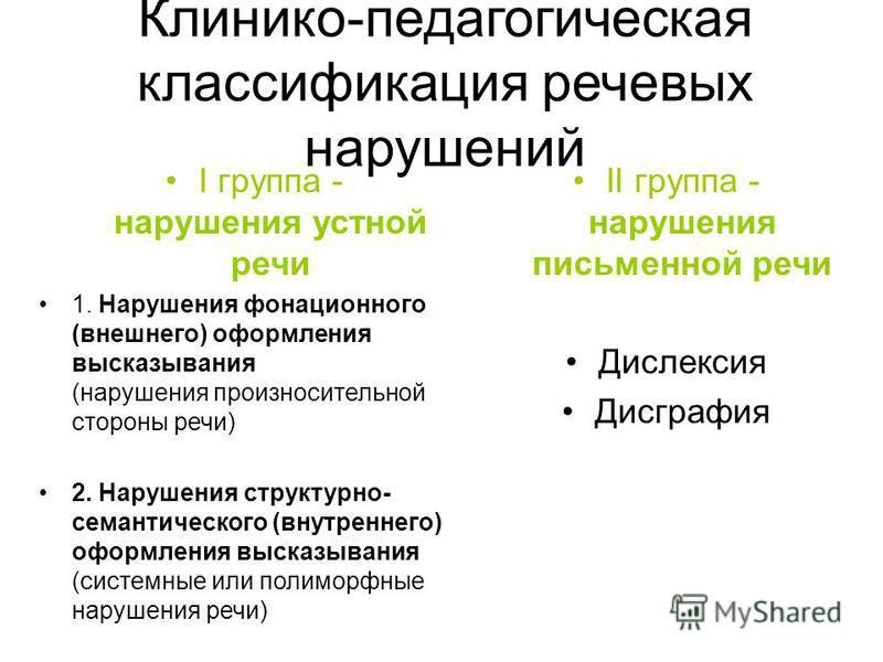 Клинико-педагогическая классификация речевых нарушений I группа - нарушения устной речи 1. Нарушения фонационного (внешнего) оформления высказывания (нарушения произносительной стороны речи) 2. Нарушения структурно- семантического (внутреннего) оформ