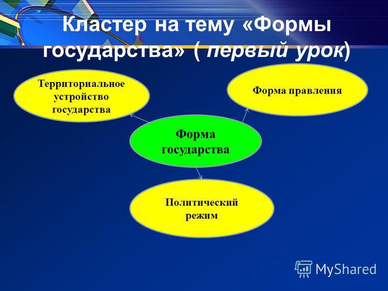 Форма государства Территориальное устройство государства Форма правления Политический режим Кластер на тему «Формы государства» ( первый урок)