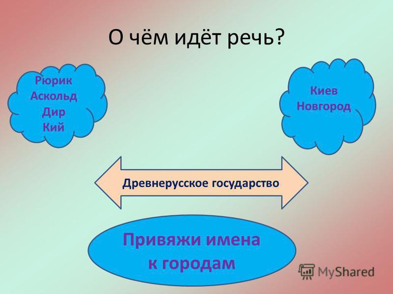 О чём идёт речь? Киев Новгород Рюрик Аскольд Дир Кий Древнерусское государство Привяжи имена к городам