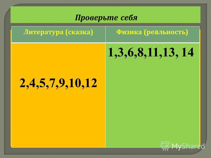 Литература (сказка)Физика (реальность) 2,4,5,7,9,10,12 1,3,6,8,11,13, 14