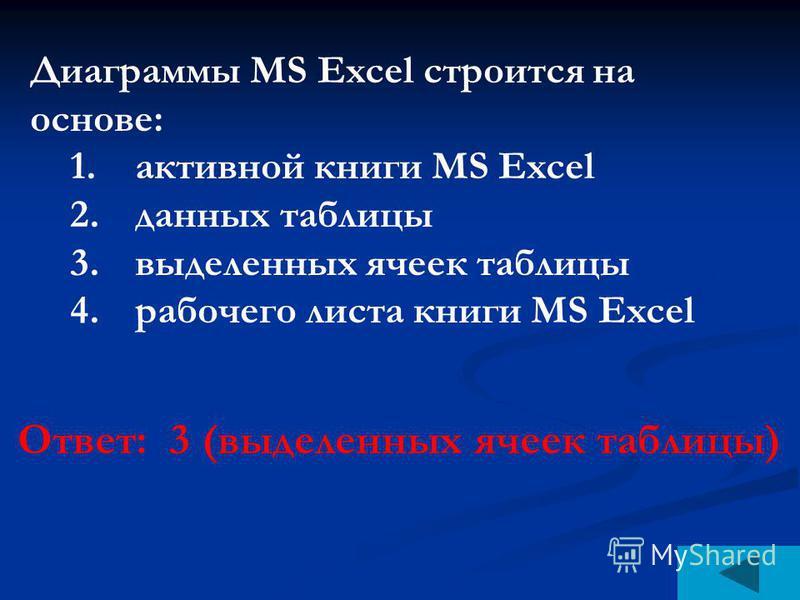Диаграммы MS Excel строится на основе: 1. активной книги MS Excel 2. данных таблицы 3. выделенных ячеек таблицы 4. рабочего листа книги MS Excel Ответ: 3 (выделенных ячеек таблицы)
