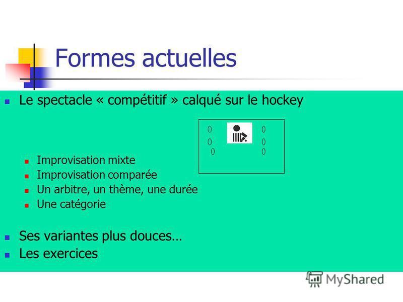 Formes actuelles Le spectacle « compétitif » calqué sur le hockey Improvisation mixte Improvisation comparée Un arbitre, un thème, une durée Une catégorie Ses variantes plus douces… Les exercices