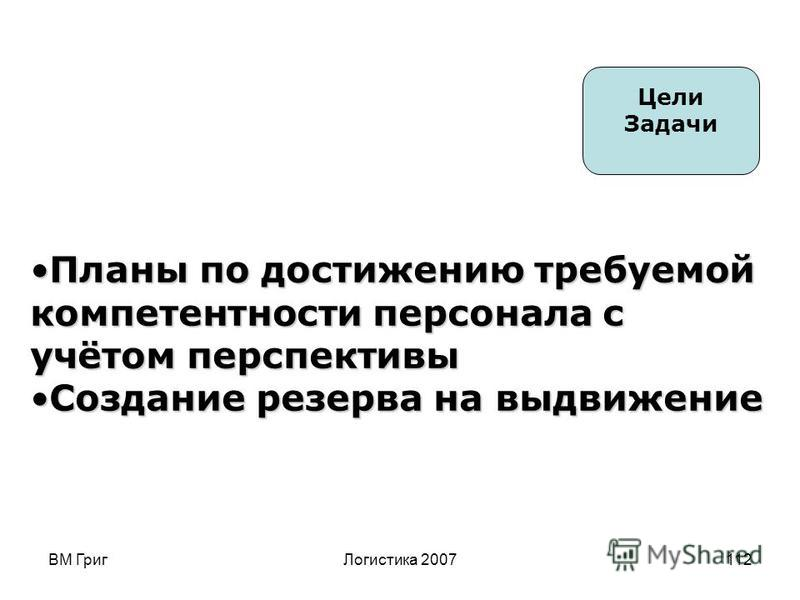 ВМ Григ Логистика 2007111 Подотчётность на всех уровнях Мониторинг Оценка результативности действий по обеспечению требуемой компетентности персонала Оперативный менеджмент