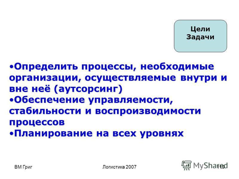 ВМ Григ Логистика 2007118 4 Процессный подход Классификация процессов в рамках принятой модели Стратегия Политика