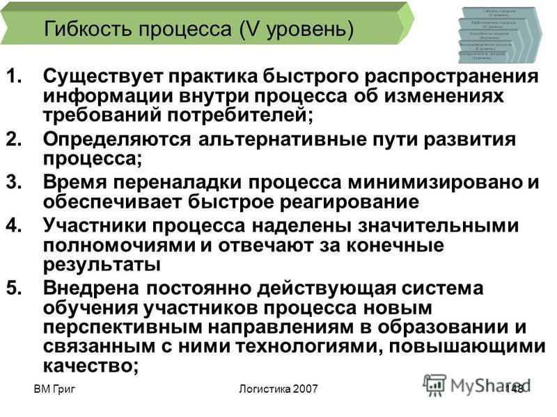 ВМ Григ Логистика 2007147