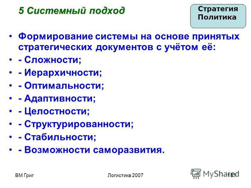 ВМ Григ Логистика 2007150 Обеспечение процессов компетентным персоналом Управление персоналом