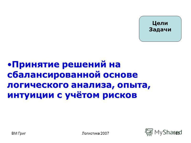 ВМ Григ Логистика 2007164 7 Принятие решений, основанное на фактах Обеспечение разработки стратегических документов на основе достоверных фактов Стратегия Политика