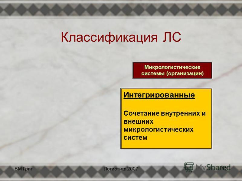 ВМ Григ Логистика 200771 Классификация ЛС Микрологистические системы (организации) Внешние Физического распределения Дистрибуции Снабжения (закупок)