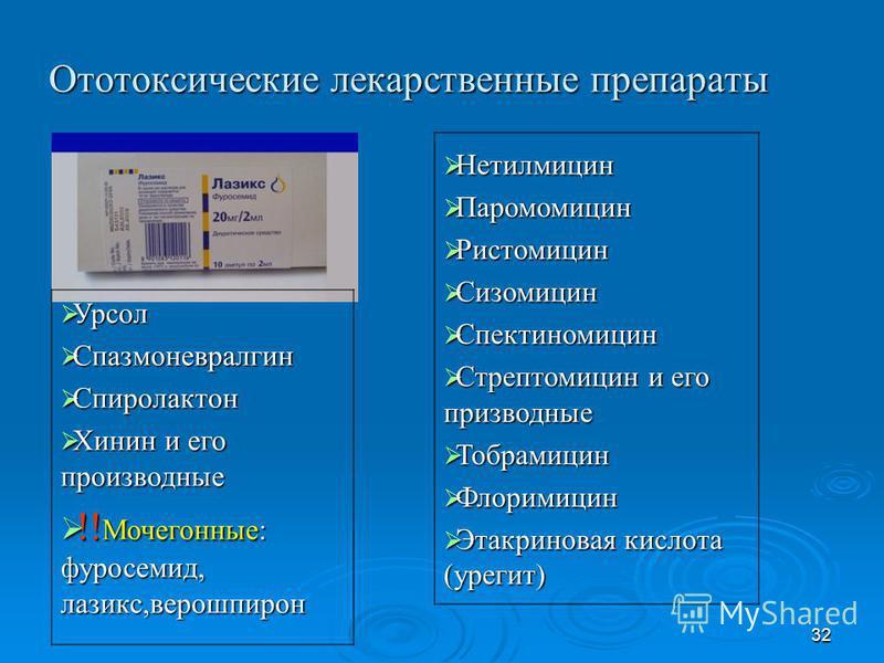 32 Ототоксические лекарственные препараты Урсол Урсол Спазмоневралгин Спазмоневралгин Спиролактон Спиролактон Хинин и его производные Хинин и его производные !! Мочегонные: фуросемид, лазикс,верошпирон !! Мочегонные: фуросемид, лазикс,верошпирон Нети