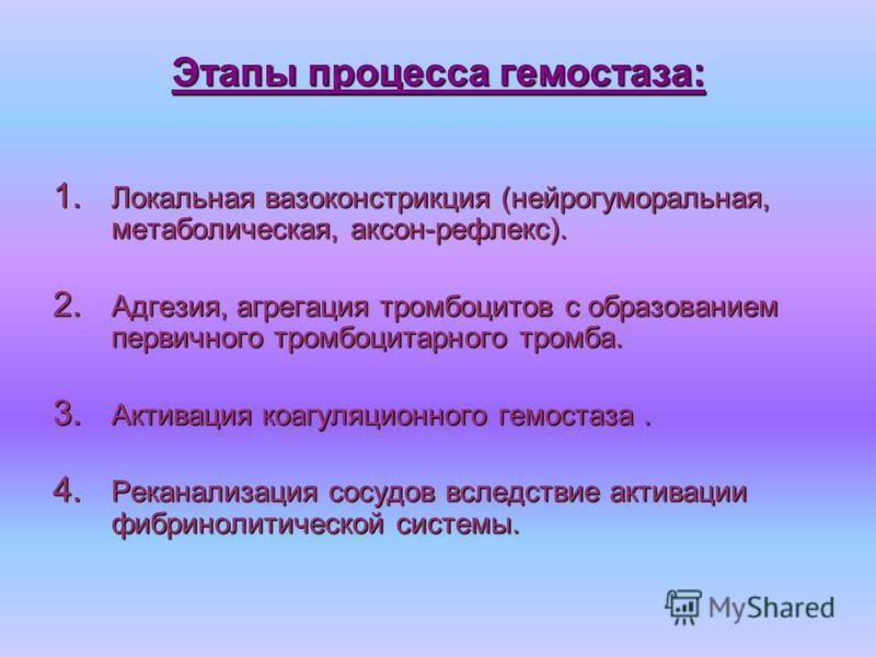 Этапы процесса гемостаза: 1. Локальная вазоконстрикция (нейрогуморальная, метаболическая, аксон-рефлекс). 2. Адгезия, агрегация тромбоцитов с образованием первичного тромбоцитарнойййго тромба. 3. Активация коагуляционного гемостаза. 4. Реканализация
