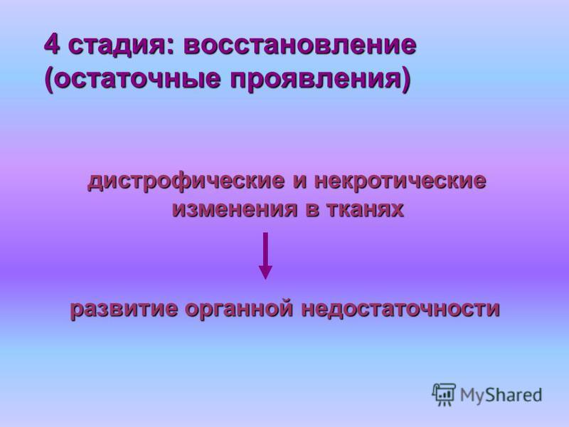 4 стадия: восстановление (остаточные проявления) дистрофические и некротические изменения в тканях развитие органной недостаточности