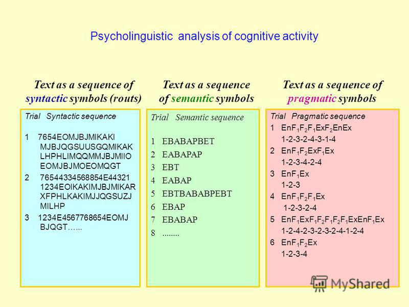 Psycholinguistic analysis of cognitive activity Text as a sequence of semantic symbols Trial Semantic sequence 1 EBABAPBET 2 EABAPAP 3 EBT 4 EABAP 5 EBTBABABPEBT 6 EBAP 7 EBABAP 8........ Text as a sequence of syntactic symbols (routs) Text as a sequ