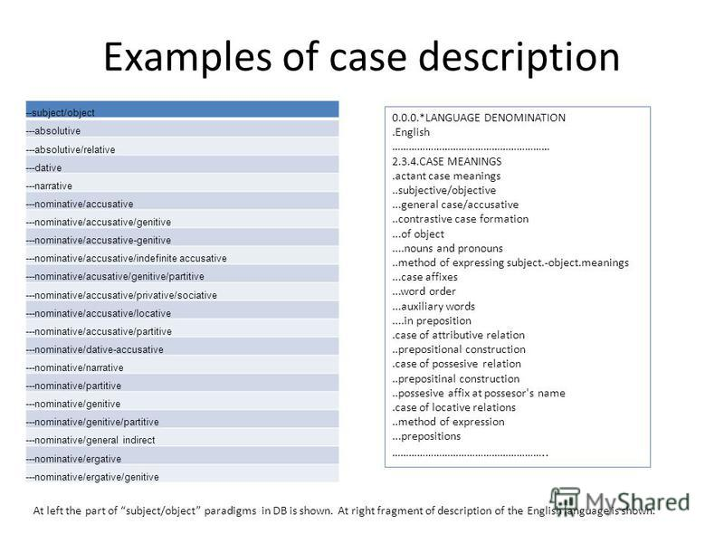 Examples of case description --subject/object ---absolutive ---absolutive/relative ---dative ---narrative ---nominative/accusative ---nominative/accusative/genitive ---nominative/accusative-genitive ---nominative/accusative/indefinite accusative ---n