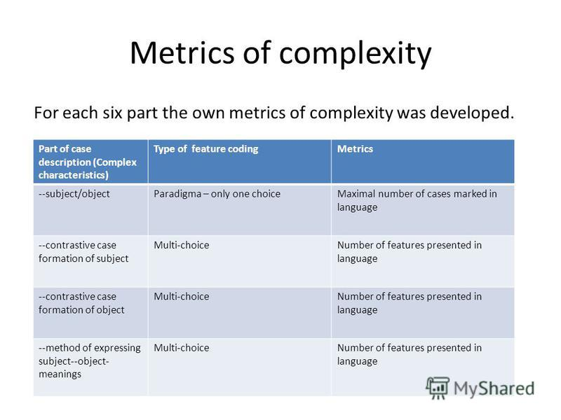 Metrics of complexity For each six part the own metrics of complexity was developed. Part of case description (Complex characteristics) Type of feature codingMetrics --subject/objectParadigma – only one choiceMaximal number of cases marked in languag