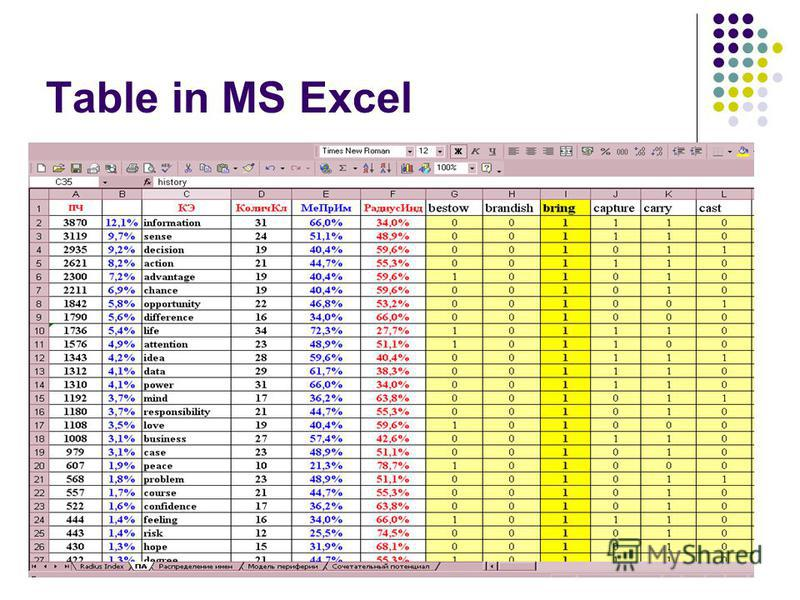 Table in MS Excel