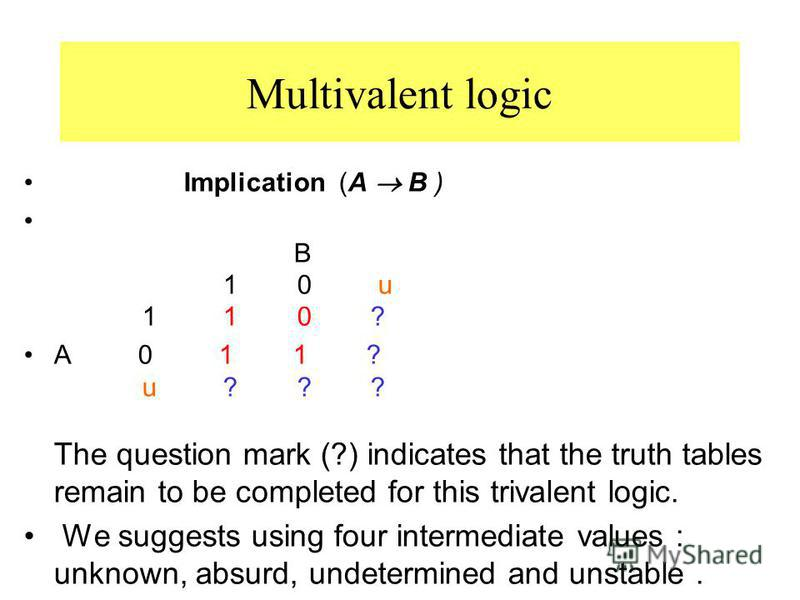 Multivalent logic Implication (A B ) B 1 0 u 1 1 0 ? A 0 1 1 ? u ? ? ? The question mark (?) indicates that the truth tables remain to be completed for this trivalent logic. We suggests using four intermediate values : unknown, absurd, undetermined a
