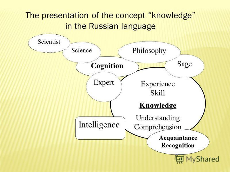 Experience Skill Knowledge Understanding Comprehension Cognition Sage Acquaintance Recognition Science Philosophy Scientist Expert Intelligence The presentation of the concept knowledge in the Russian language