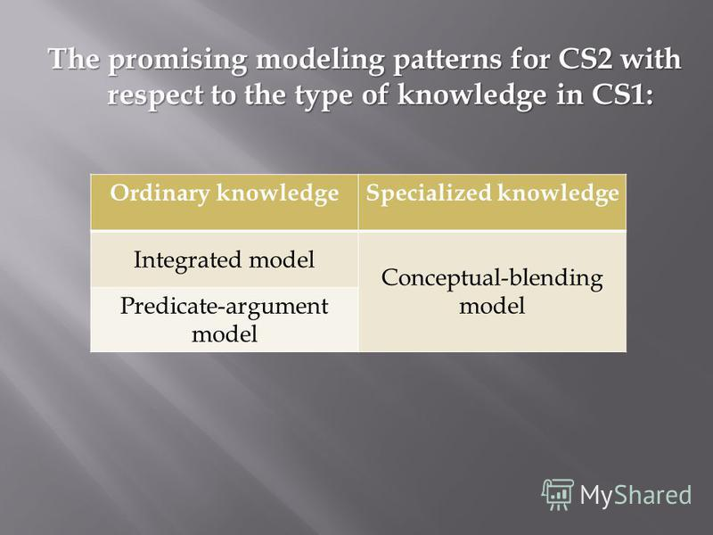 The promising modeling patterns for CS2 with respect to the type of knowledge in CS1: Ordinary knowledgeSpecialized knowledge Integrated model Conceptual-blending model Predicate-argument model