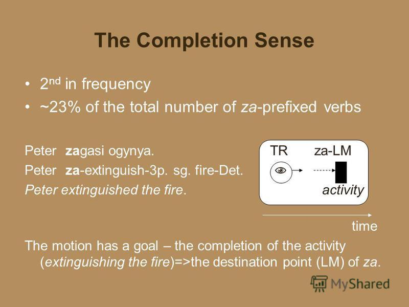 The Completion Sense 2 nd in frequency ~23% of the total number of za-prefixed verbs Peter zagasi ogynya. TR za-LM Peter za-extinguish-3p. sg. fire-Det. Peter extinguished the fire. activity time The motion has a goal – the completion of the activity