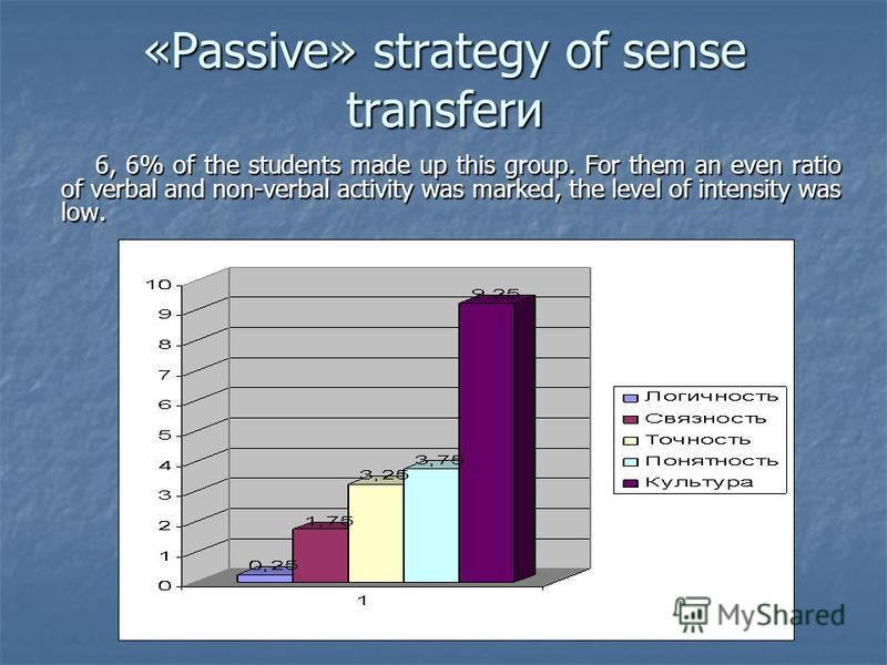 «Passive» strategy of sense transferи 6, 6% of the students made up this group. For them an even ratio of verbal and non-verbal activity was marked, the level of intensity was low.