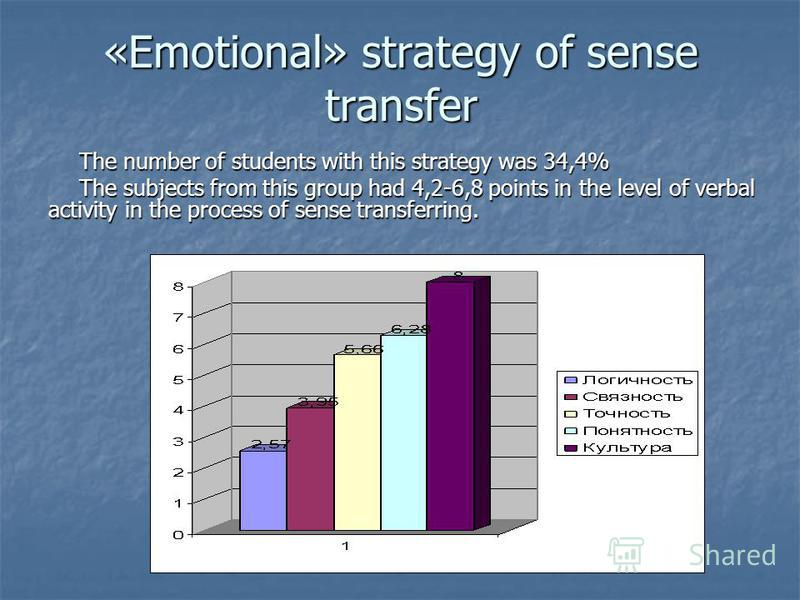 «Emotional» strategy of sense transfer The number of students with this strategy was 34,4% The subjects from this group had 4,2-6,8 points in the level of verbal activity in the process of sense transferring.