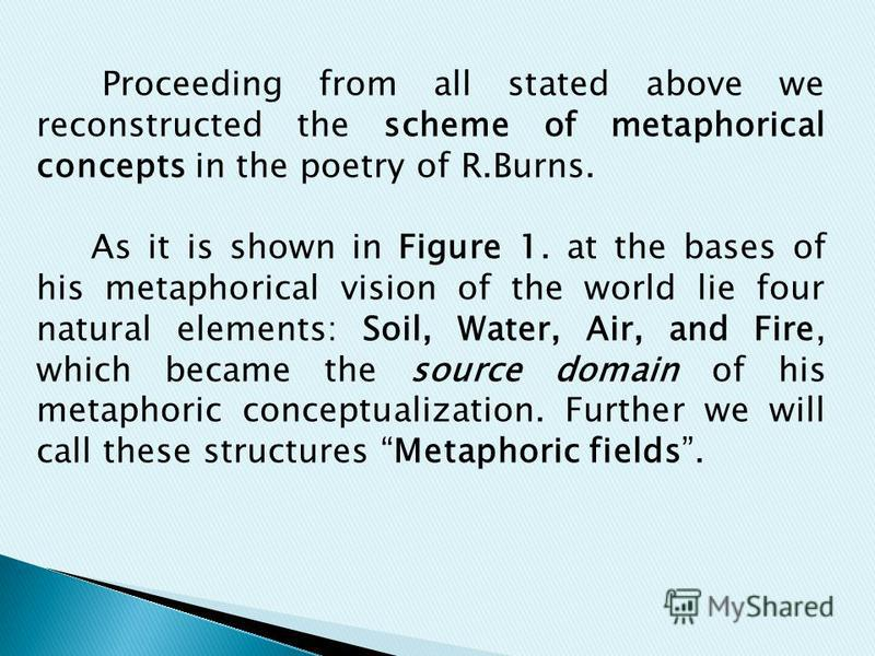 Proceeding from all stated above we reconstructed the scheme of metaphorical concepts in the poetry of R.Burns. As it is shown in Figure 1. at the bases of his metaphorical vision of the world lie four natural elements: Soil, Water, Air, and Fire, wh