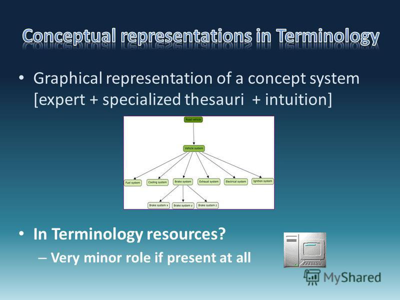 Graphical representation of a concept system [expert + specialized thesauri + intuition] In Terminology resources? – Very minor role if present at all