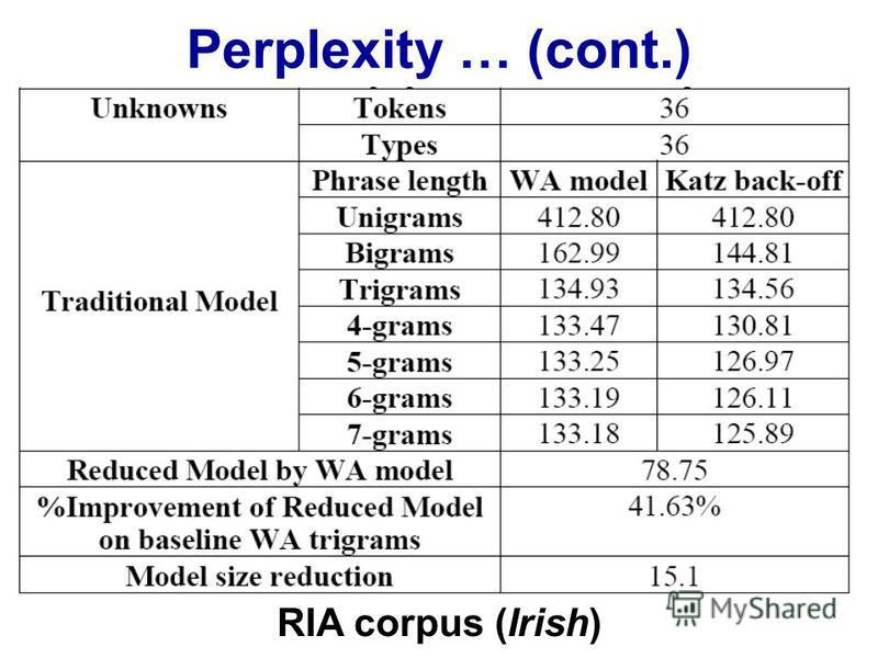 Perplexity … (cont.) RIA corpus (Irish)