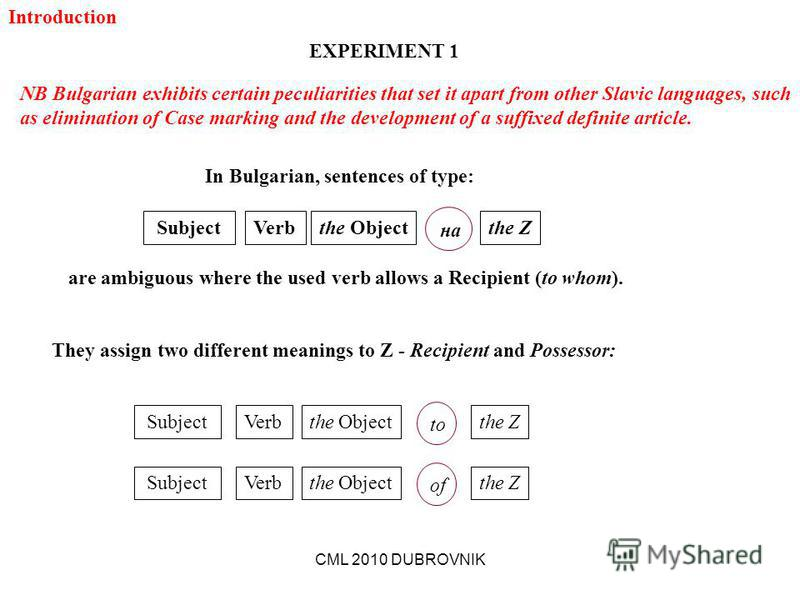 CML 2010 DUBROVNIK EXPERIMENT 1 In Bulgarian, sentences of type: are ambiguous where the used verb allows a Recipient (to whom). SubjectVerbthe Object на the Z NB Bulgarian exhibits certain peculiarities that set it apart from other Slavic languages,