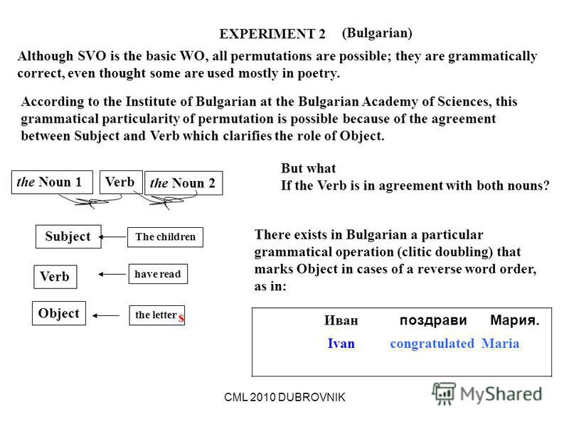 CML 2010 DUBROVNIK EXPERIMENT 2 Subject Verb Object (Bulgarian) The children have read the letter the Noun 1Verb the Noun 2 Although SVO is the basic WO, all permutations are possible; they are grammatically correct, even thought some are used mostly