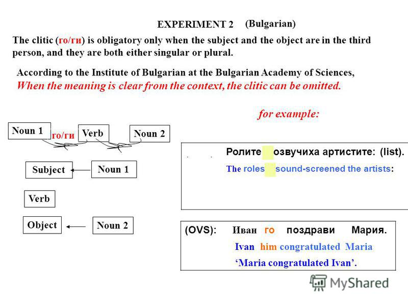 CML 2010 DUBROVNIK EXPERIMENT 2 Subject Verb Object (Bulgarian) Noun 1 Noun 2 Noun 1 Verb Noun 2 The clitic (го/ги) is obligatory only when the subject and the object are in the third person, and they are both either singular or plural. According to