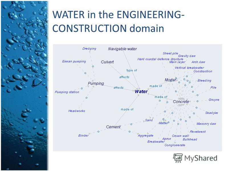 WATER in the ENGINEERING- CONSTRUCTION domain
