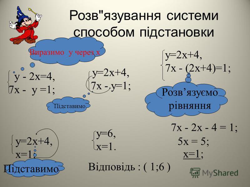 Розвязати систему лінійних рівнянь способом додавання: Відповідь: