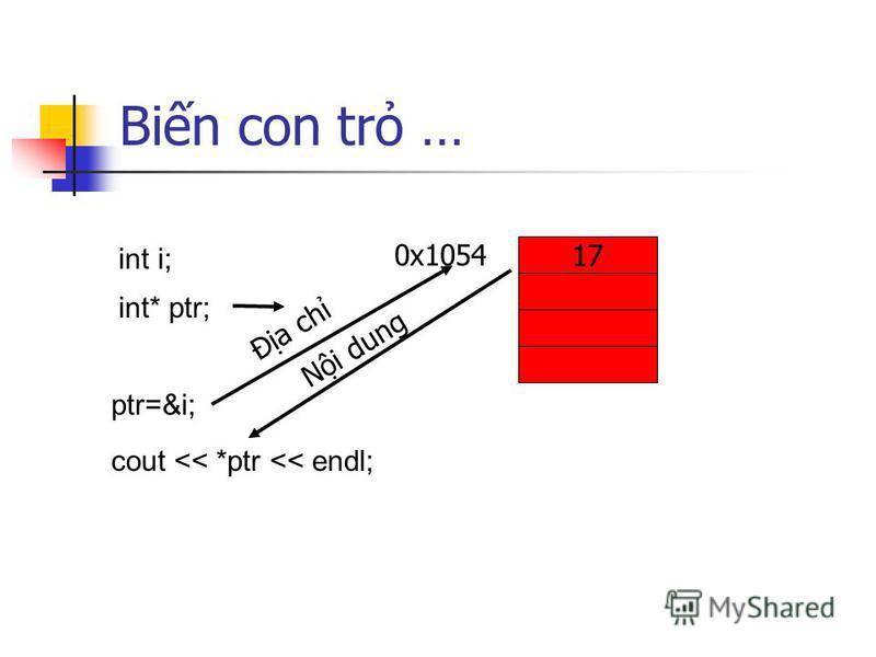 Bin con tr … 17 0x1054 int i; int* ptr; ptr=&i; Đa ch cout << *ptr << endl; Ni dung