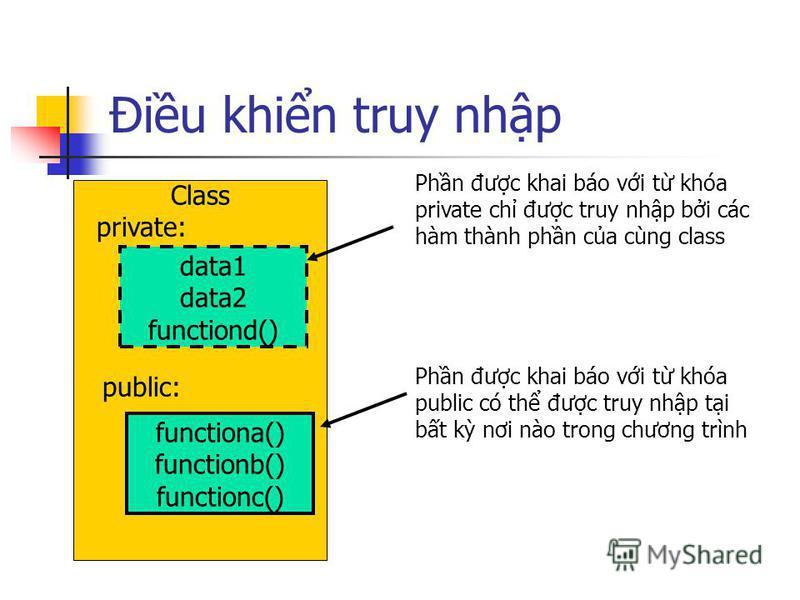Điu khin truy nhp Class private: public: data1 data2 functiond() functiona() functionb() functionc() Phn đưc khai báo vi t khóa private ch đưc truy nhp bi các hàm thành phn ca cùng class Phn đưc khai báo vi t khóa public có th đưc truy nhp ti bt k nơ