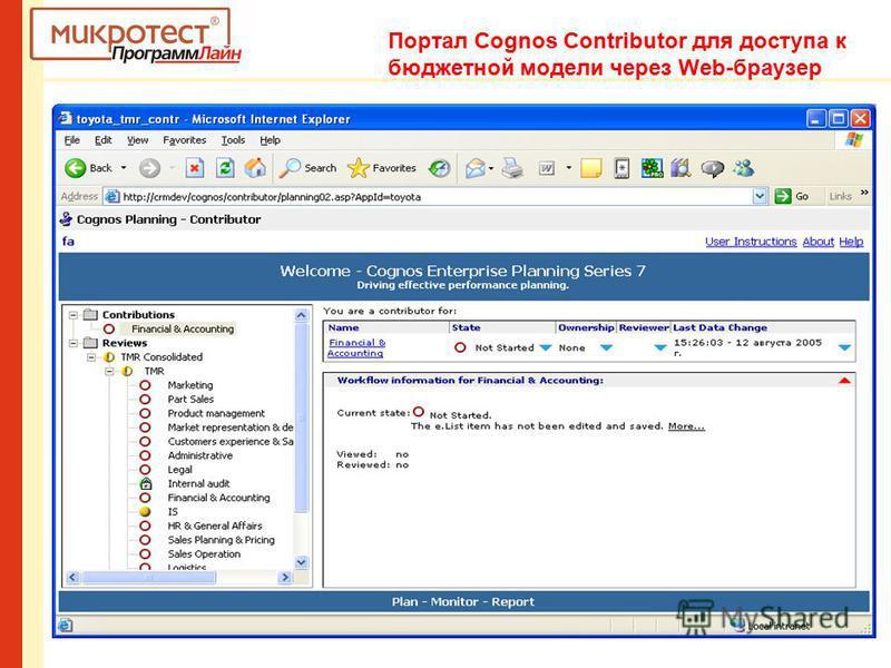 Портал Cognos Contributor для доступа к бюджетной модели через Web-браузер